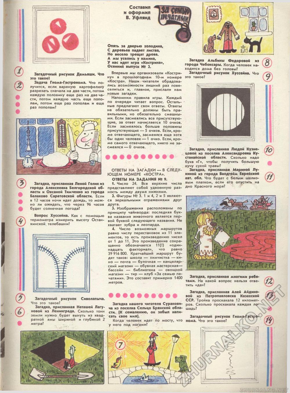 Картинка термометра для детей