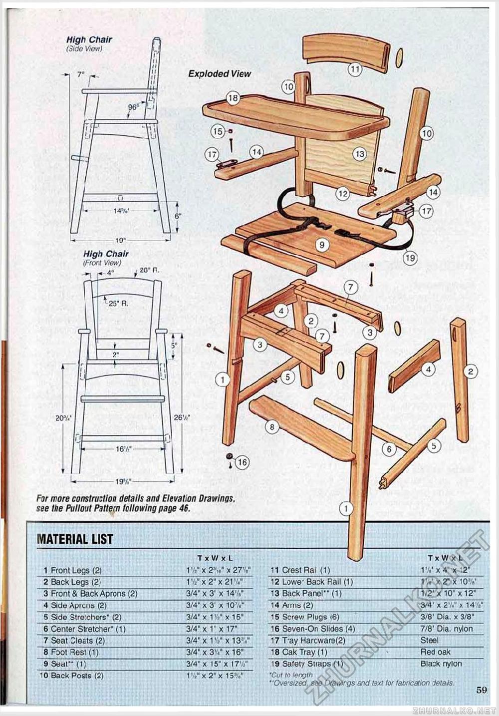 Сделай сам детский столик и стульчик своими руками