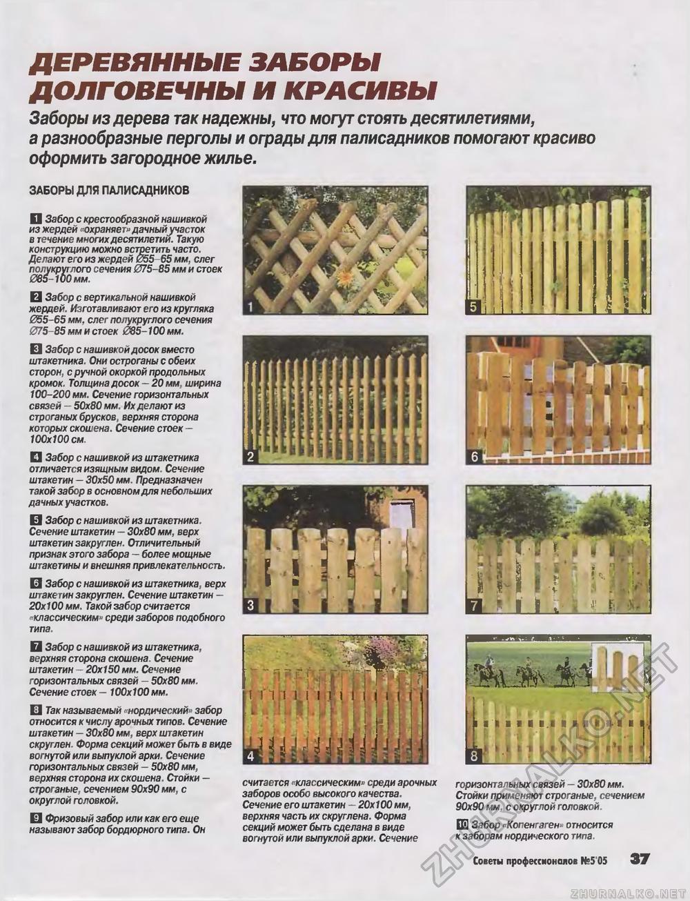 Забор для палисадника из дерева своими руками фото