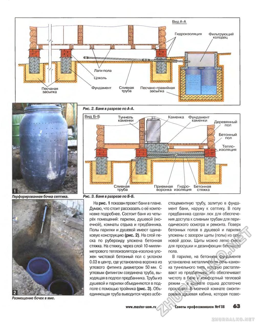 Как правильно сделать гидроизоляцию в бане из