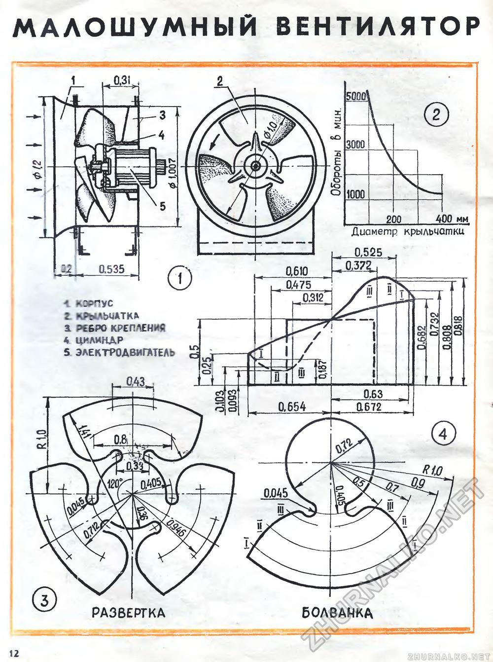 Центробежный вентилятор высокого давления своими руками