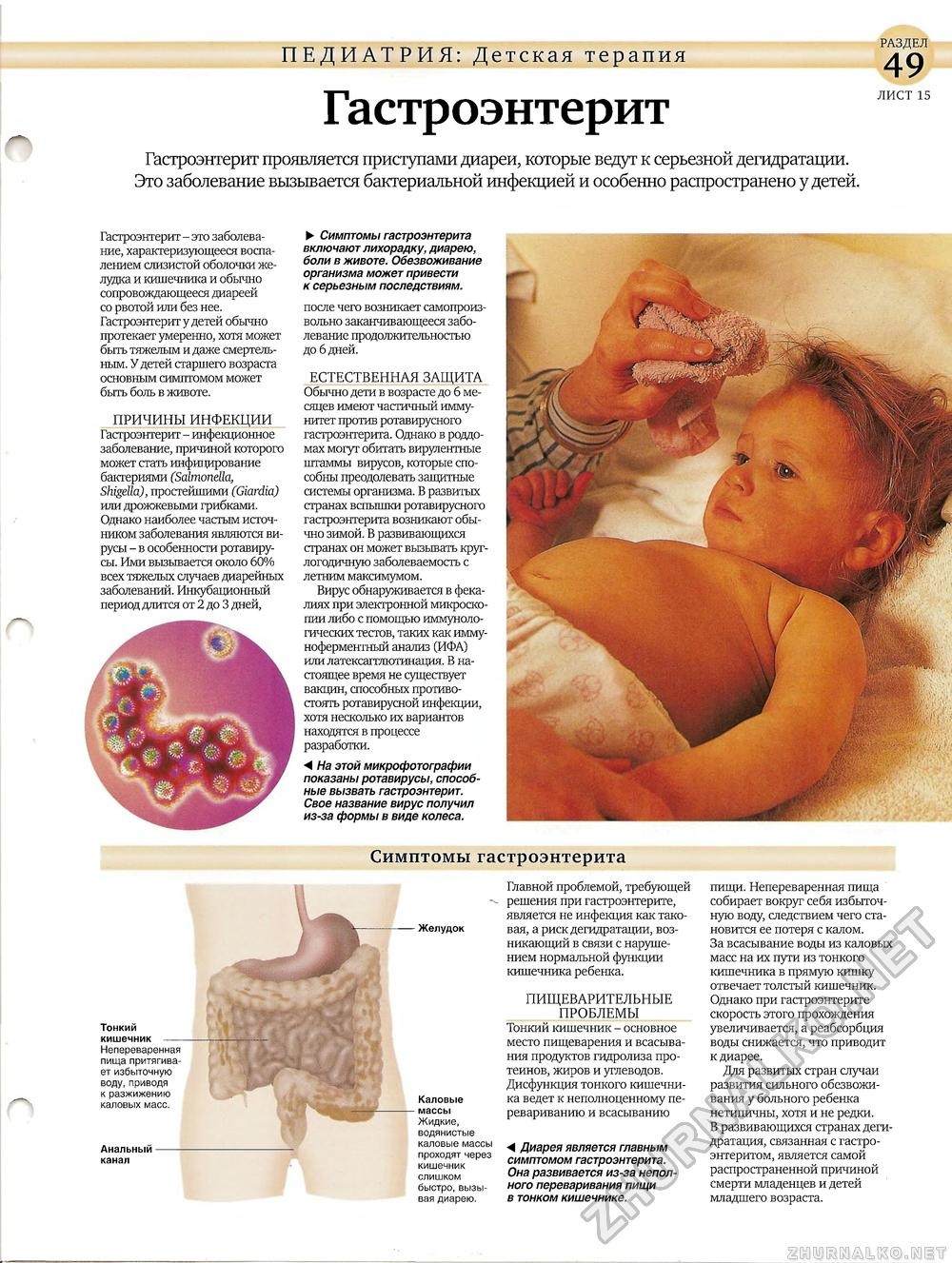 Ротавирус у детей: симптомы и лечение. Меры профилактики 87