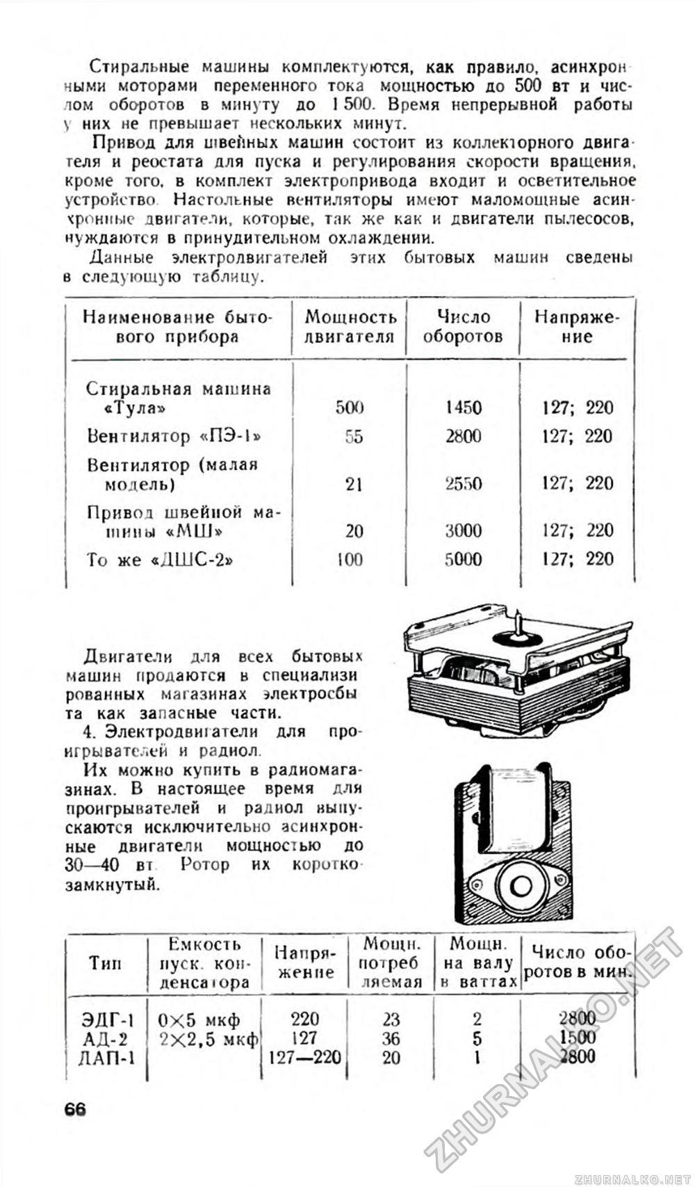 Электродвигатель эдг схема подключения 285