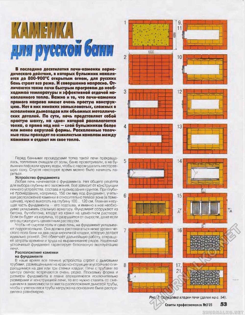 Печь из кирпича для бани своими руками чертежи и фото пошаговая инструкция
