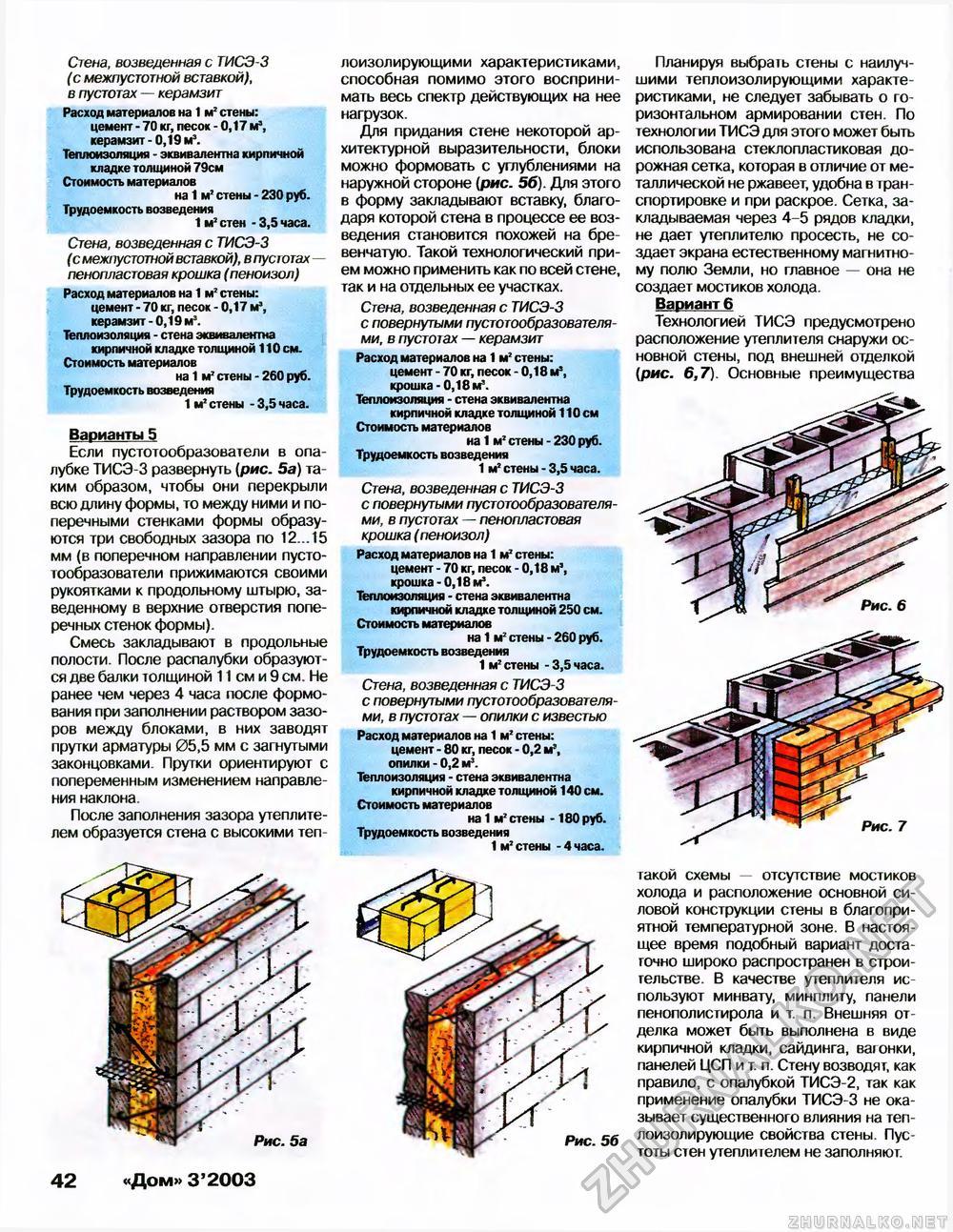 Керамзитобетонные панели на схеме