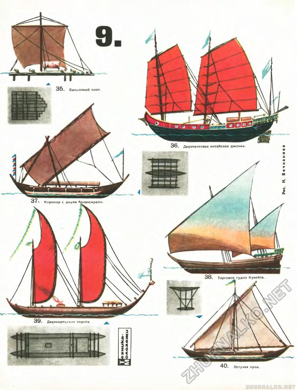 джонка лодка чертеж
