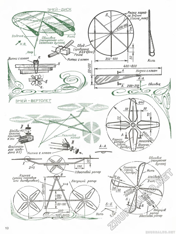 Коробчатый змей чертежи с размерами