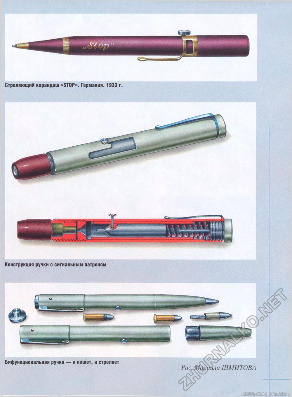 Авто ручка своими руками