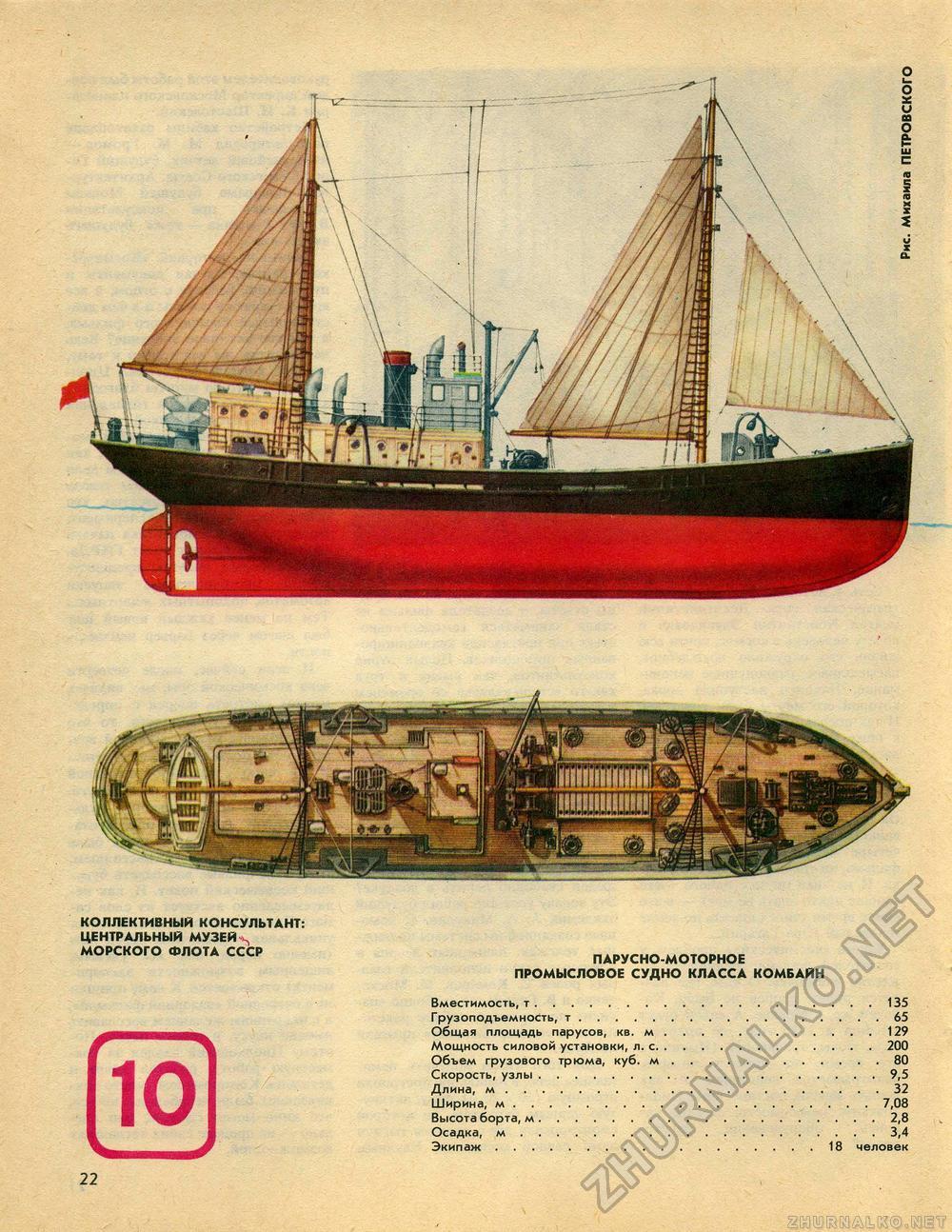 судов не является промысловым рыболовным