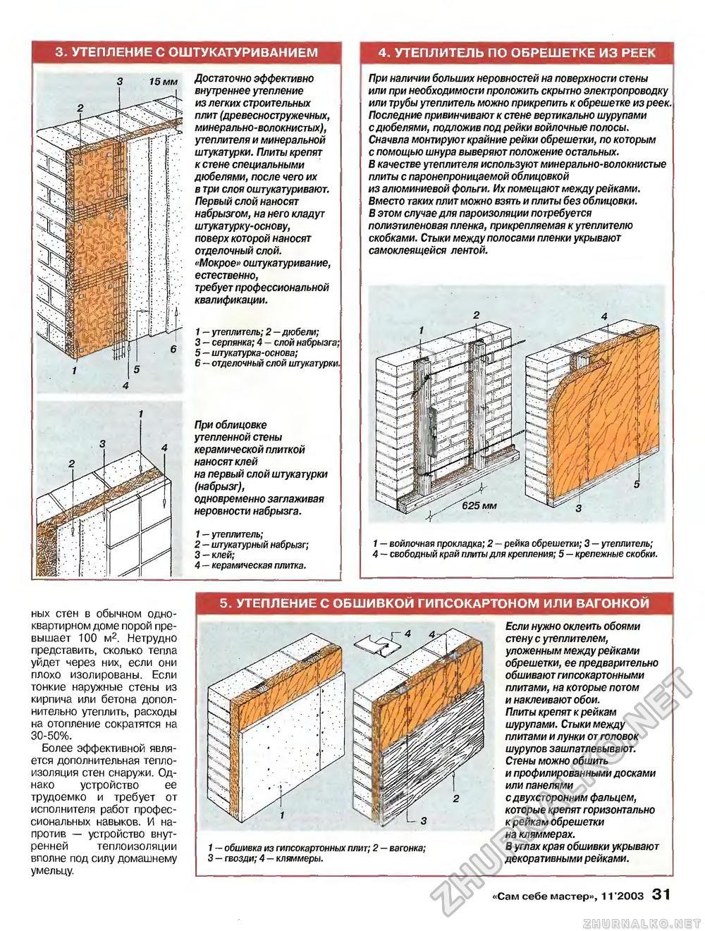 Утепление стен снаружи минватой под штукатурку : как правильно утеплить 81