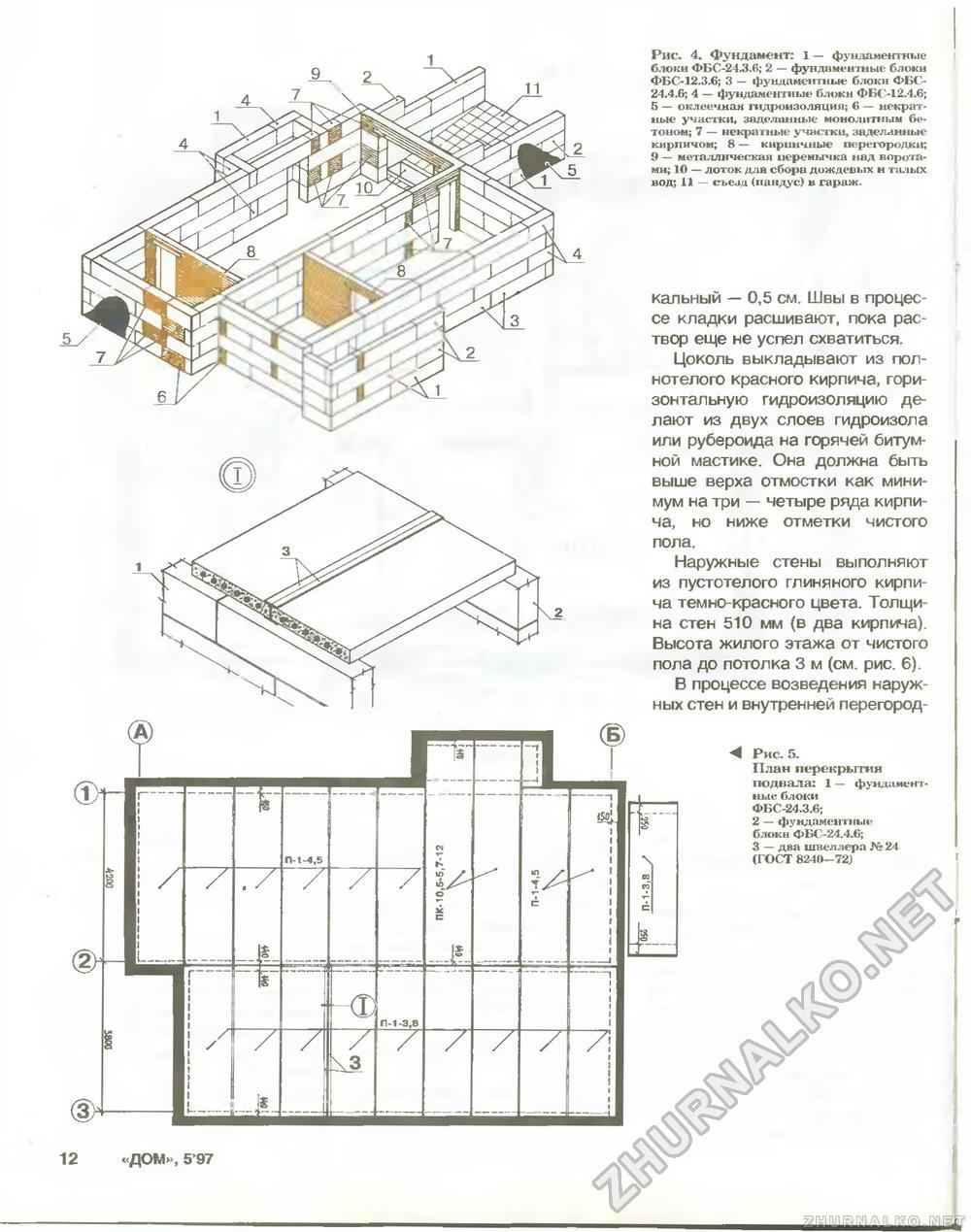 Фундамент для дома в схемах