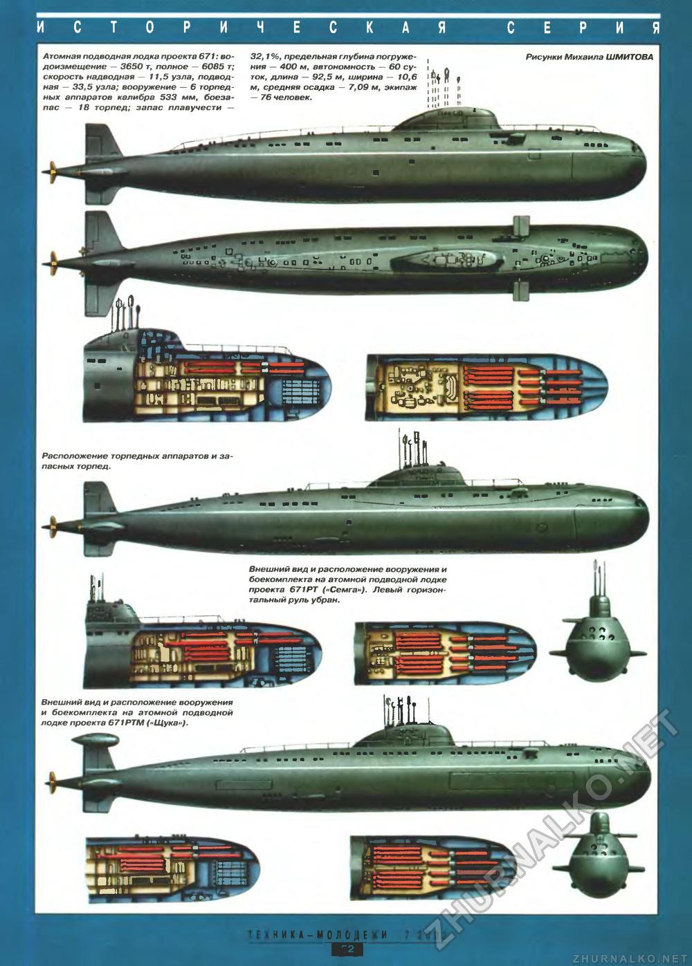 к 147 подводная лодка