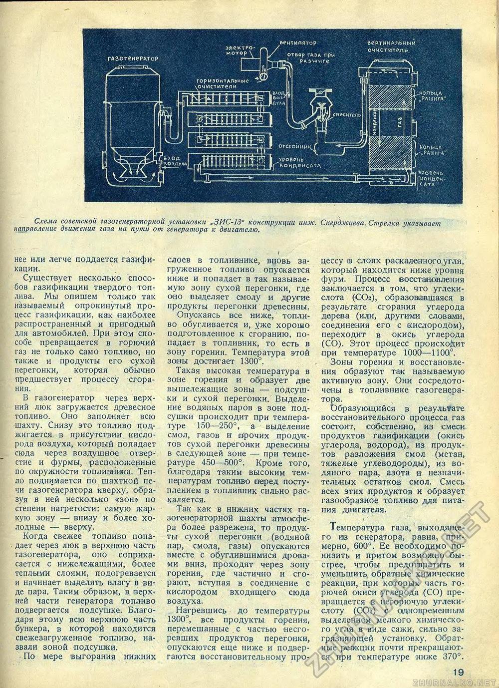 Существует несколько способов газификации...  Схема советской газогенераторной установки .ЗИС-13* конструкции инж.