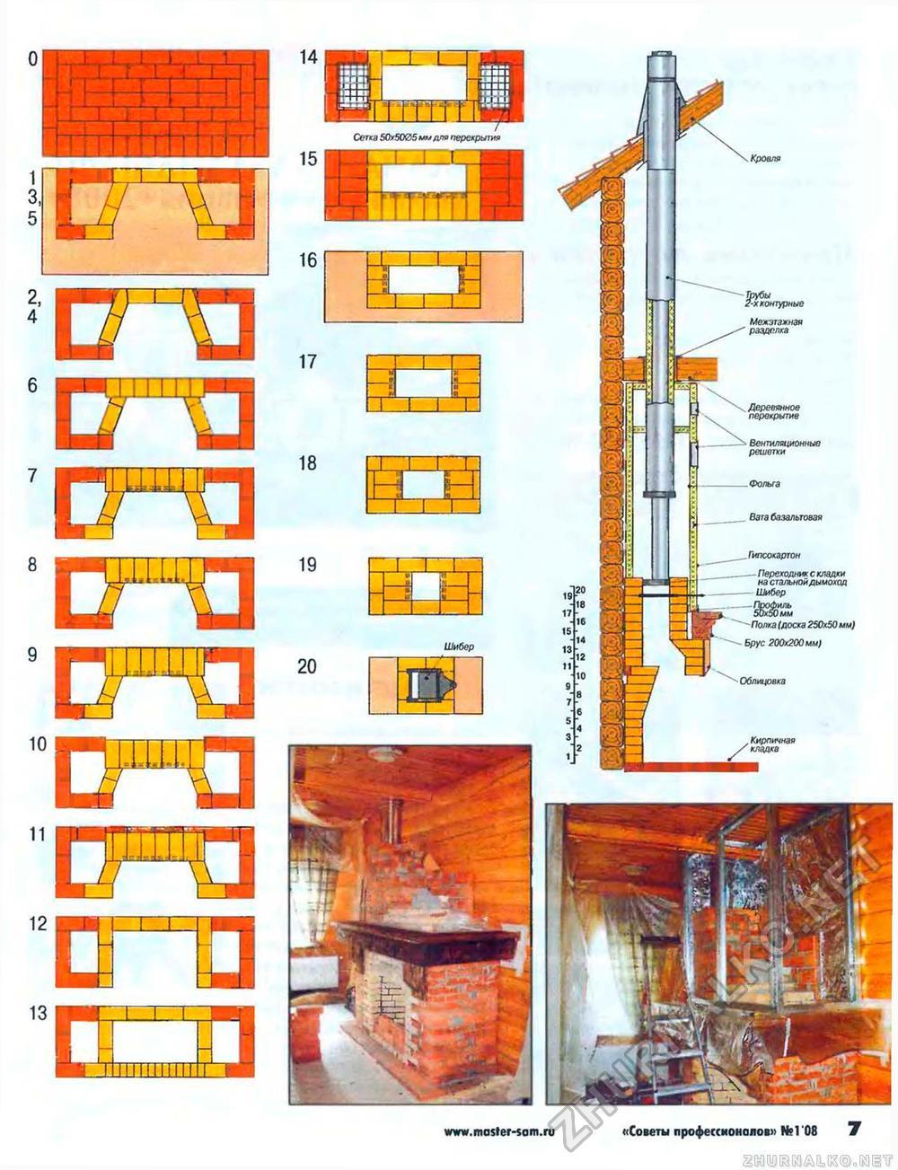 Канальная схема дымохода