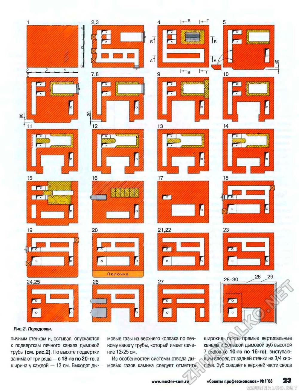 Схема печки для бани из кирпича