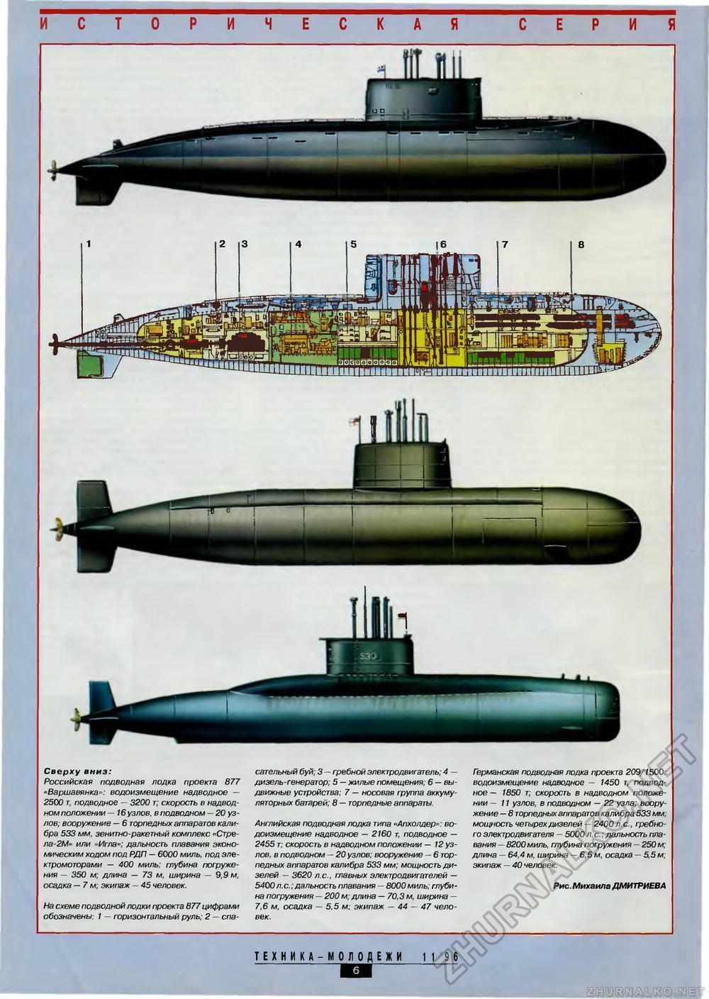 цифры на подводных лодках