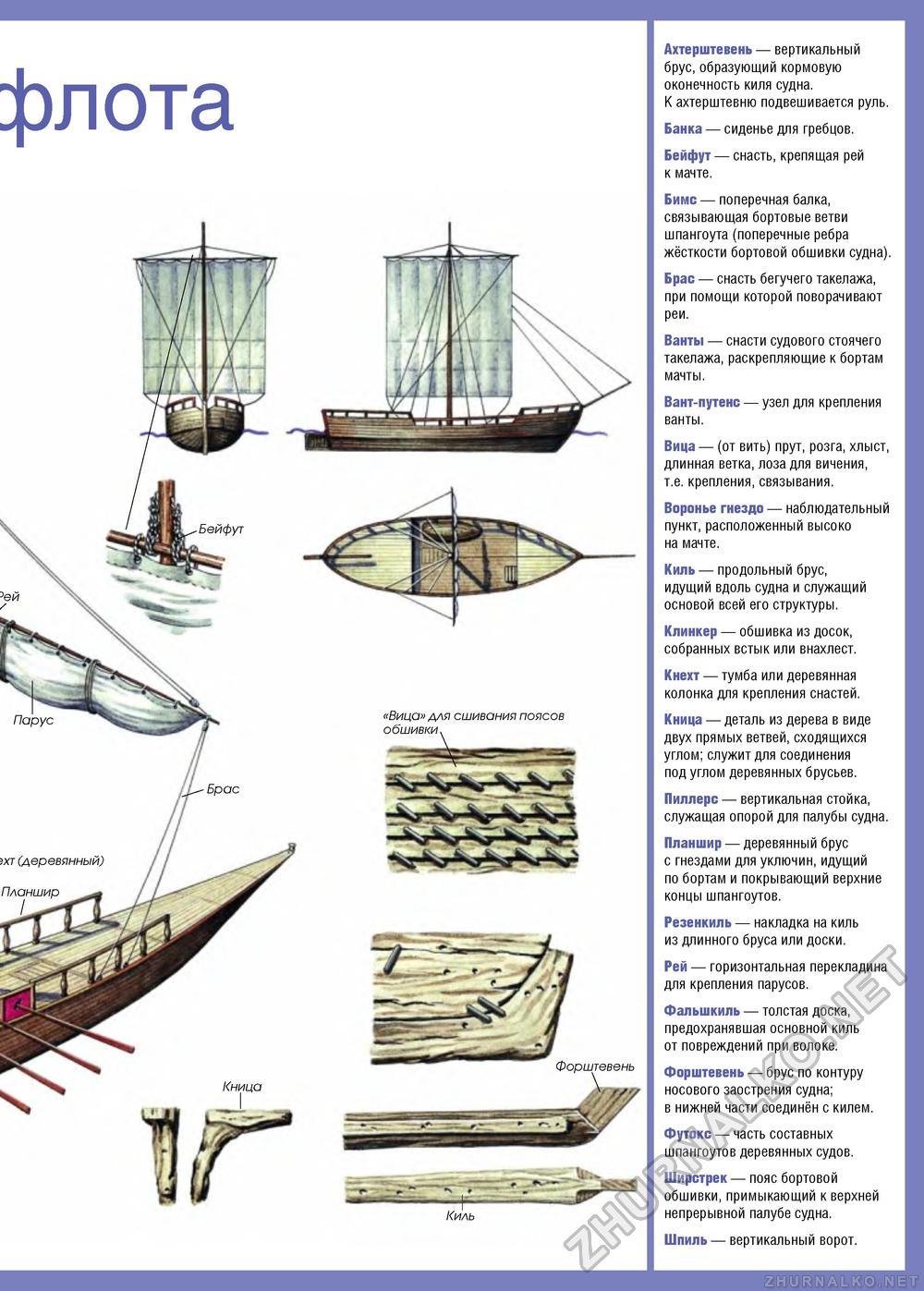 набор снастей судна