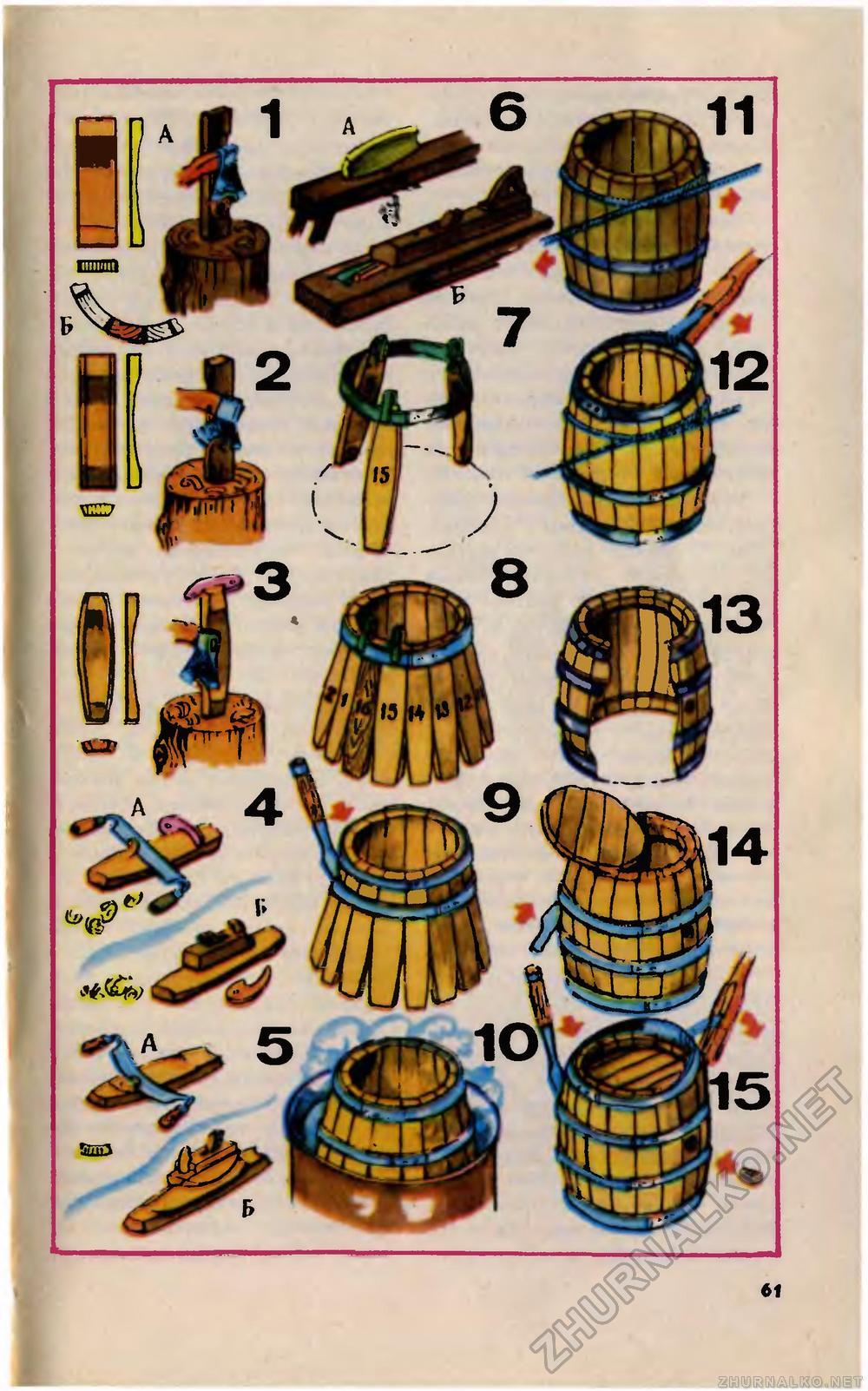 Как сделать дубовую кадку своими руками 12