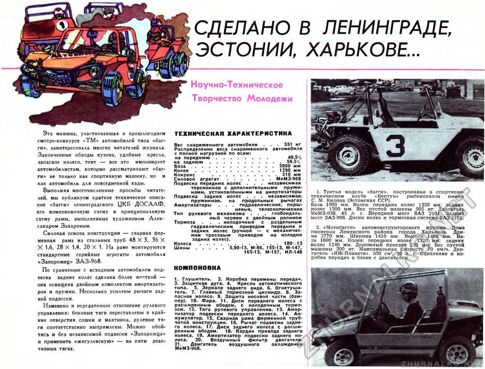 Техника - молодёжи 1975-04,