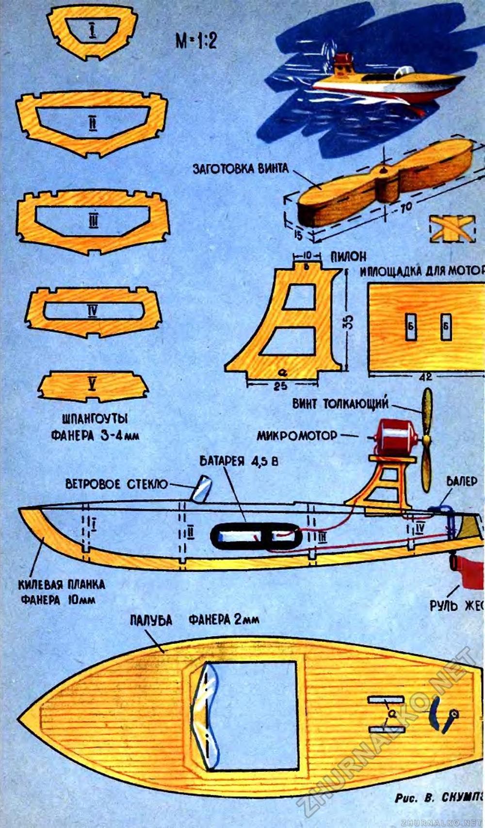 Инструкция по строительству яхты своими руками