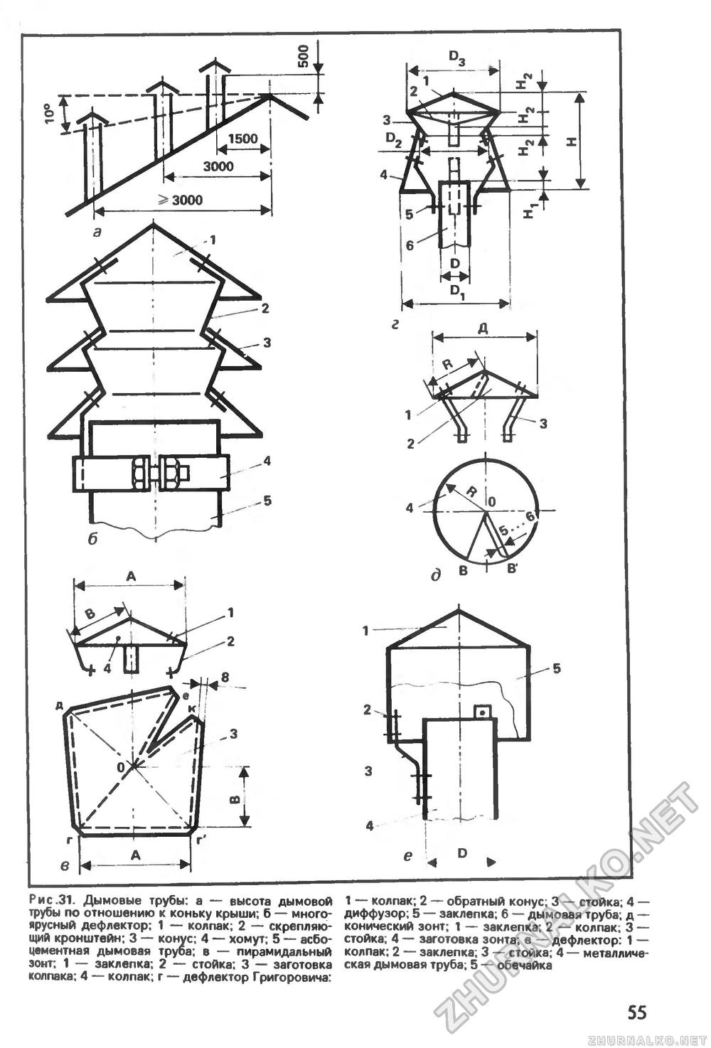 Дефлектор на дымоход своими руками: чертежи и инструкции 91