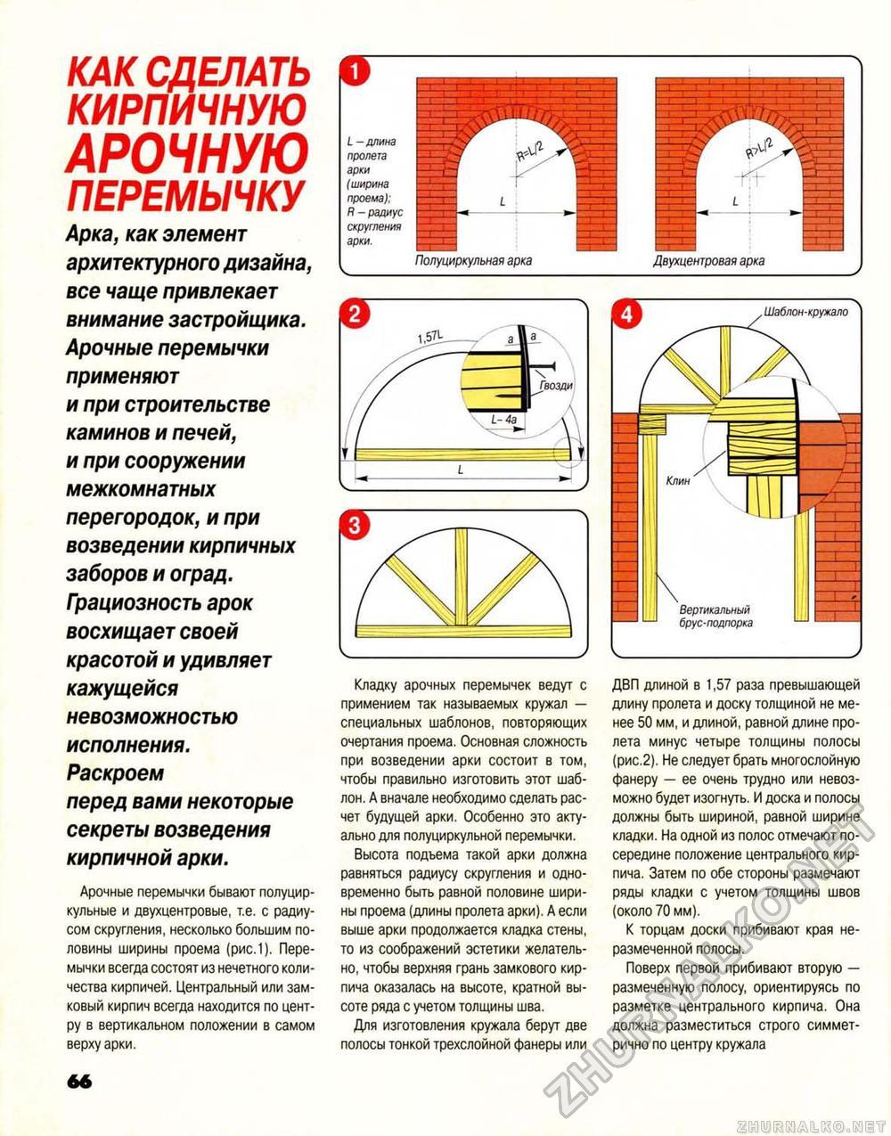 Как сделать арку из кирпича своими руками 44