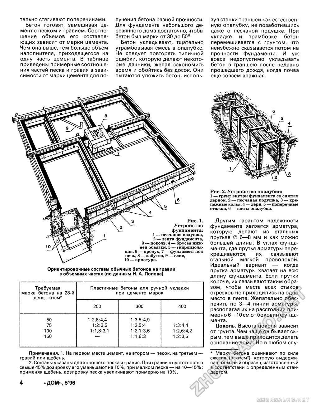 Как сделать бетон для фундамента: пропорции, заливка 558