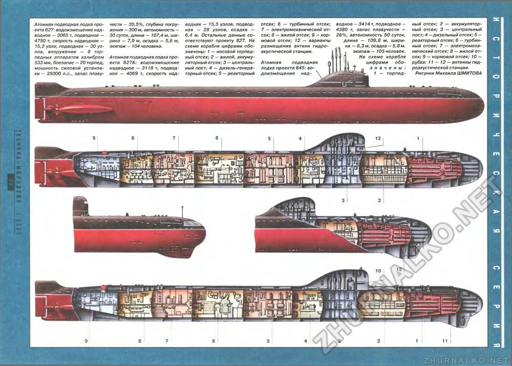 атомные подводные лодки ссср википедия
