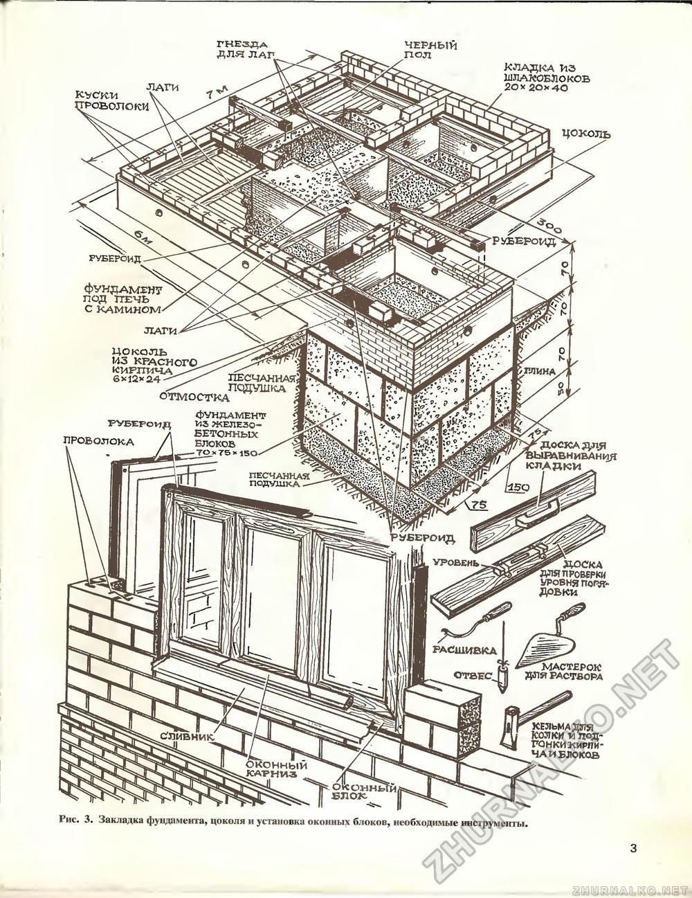Как сделать дом из шлака 892
