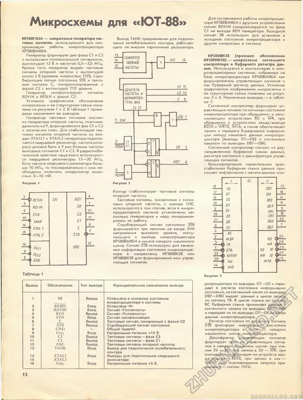 Схема тактовые импульсы