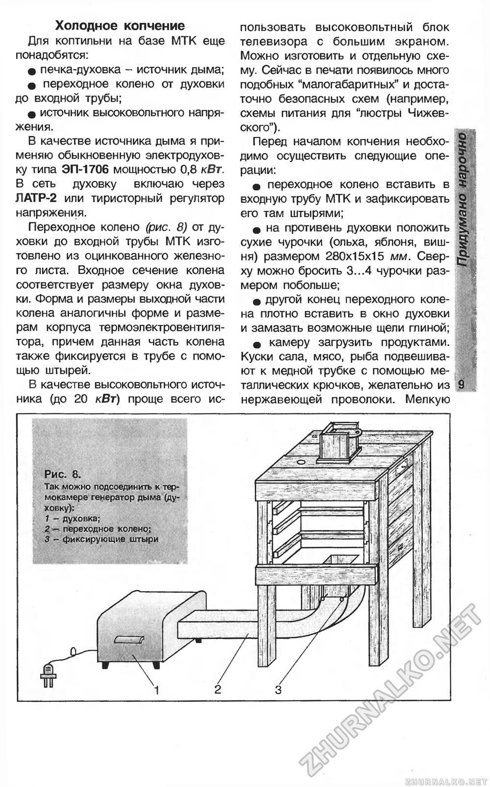 Дымогенератор для холодного 19