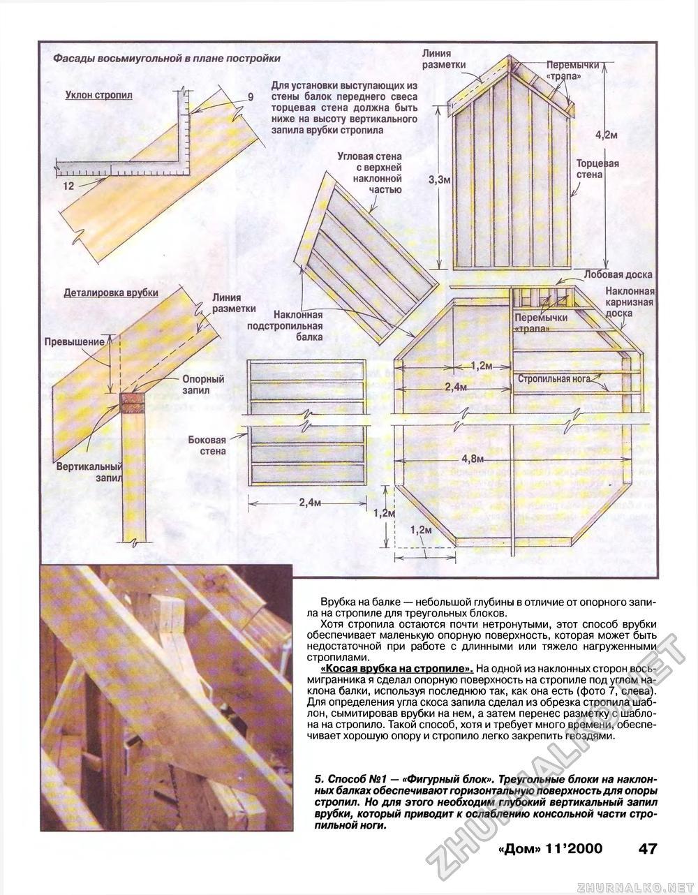 Стропильная система своими руками: Пошаговая инструкция по возведению 75