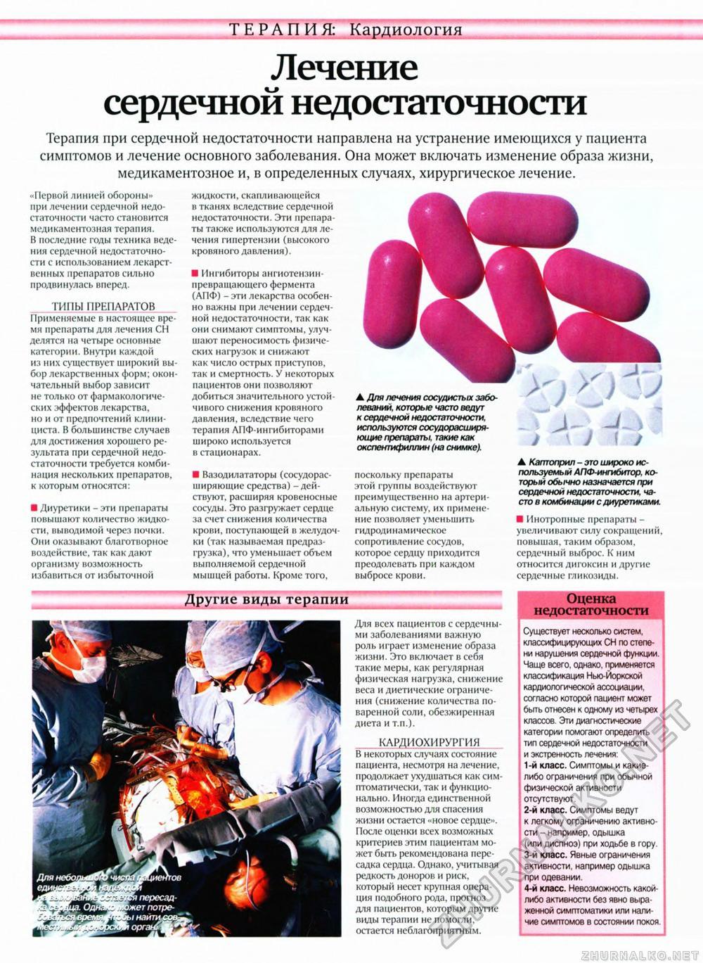 Как лечить сердечную недостаточность препараты