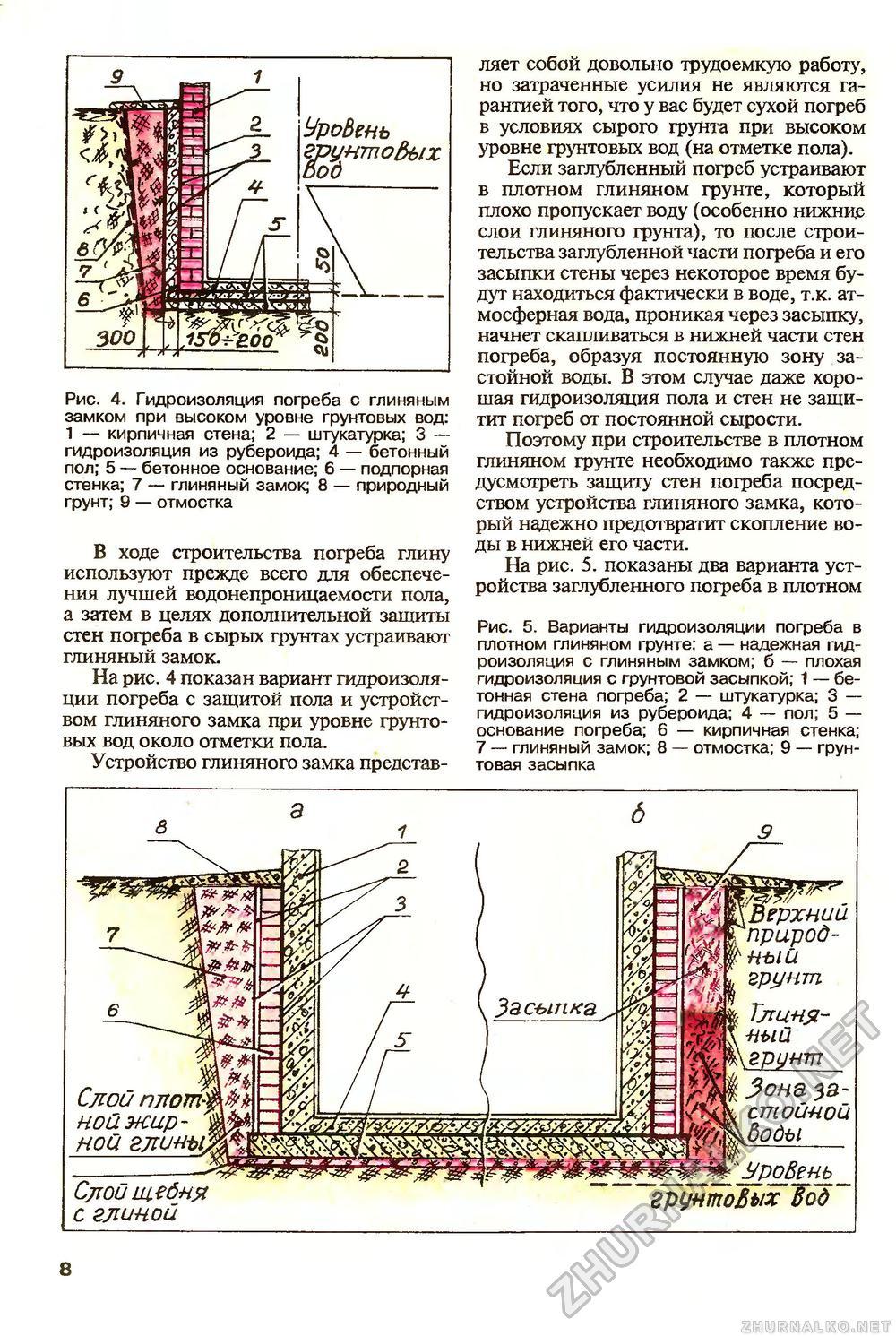 Строим погреб на земле с высоким уровнем грунтовых вод 61
