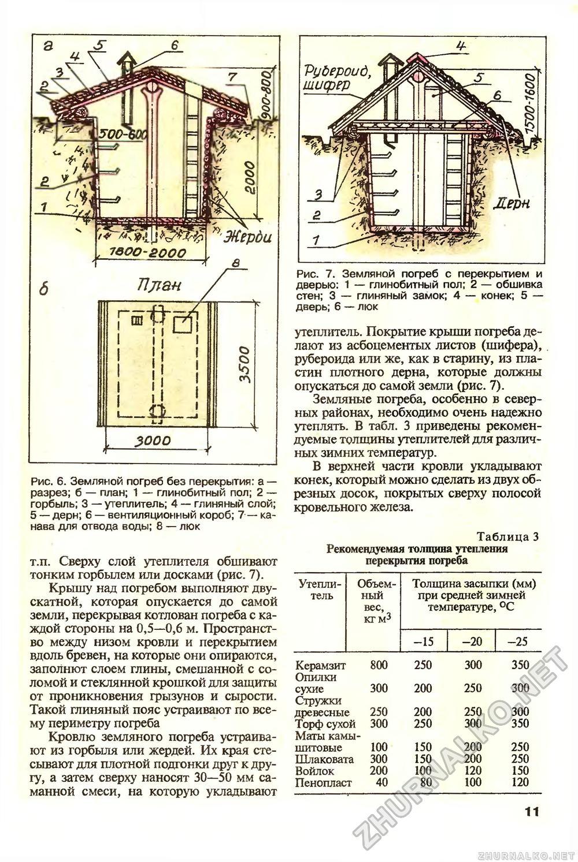 Как построить погреб если близко грунтовые воды 35
