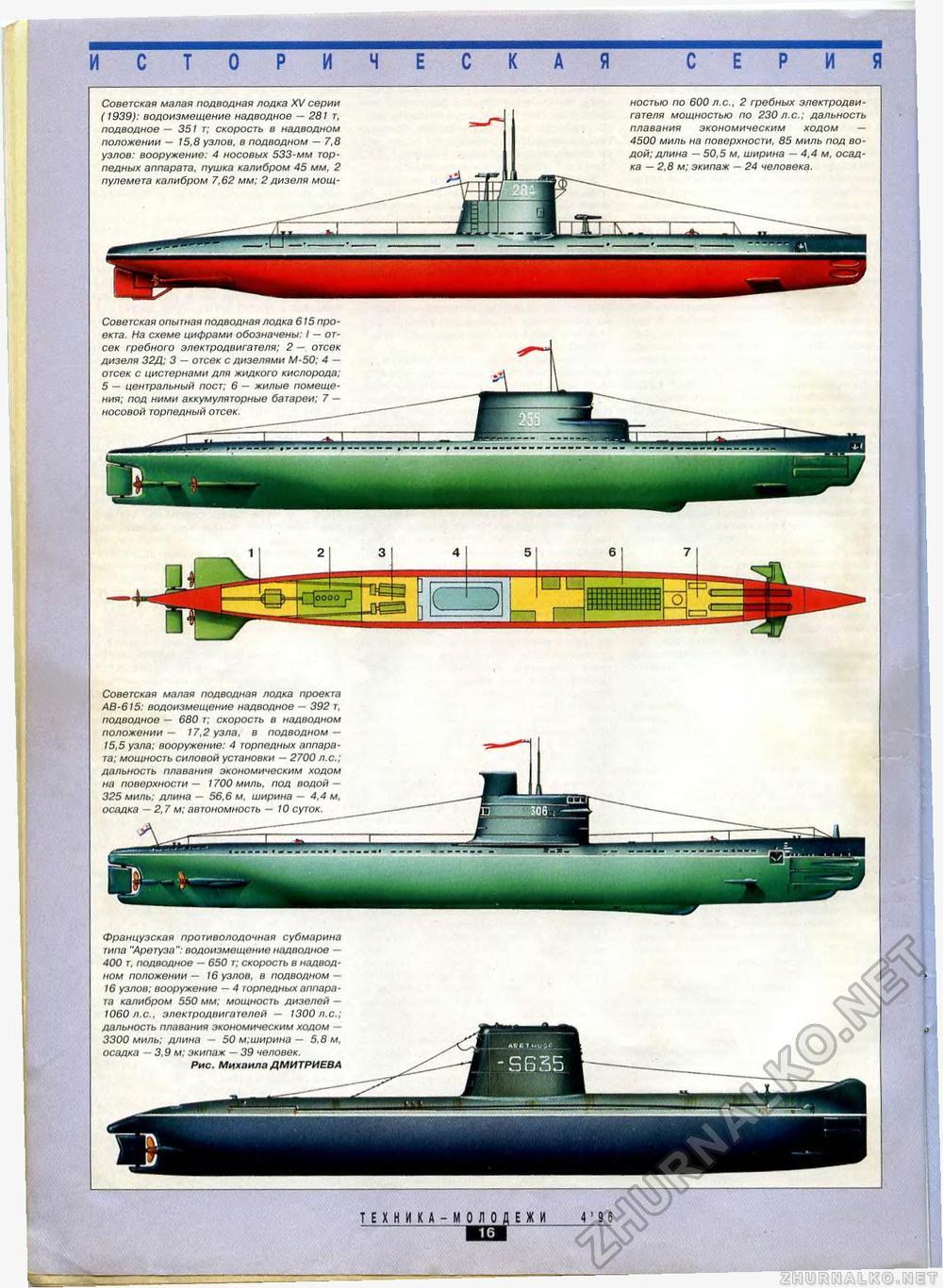 м-256 подводная лодка
