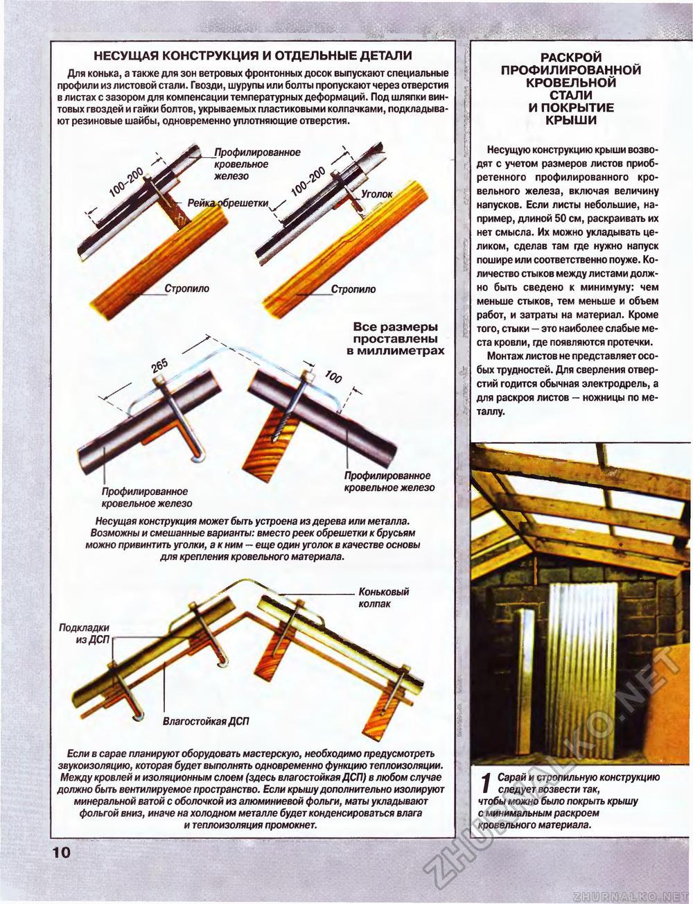 Как крыть крышу железом своими руками