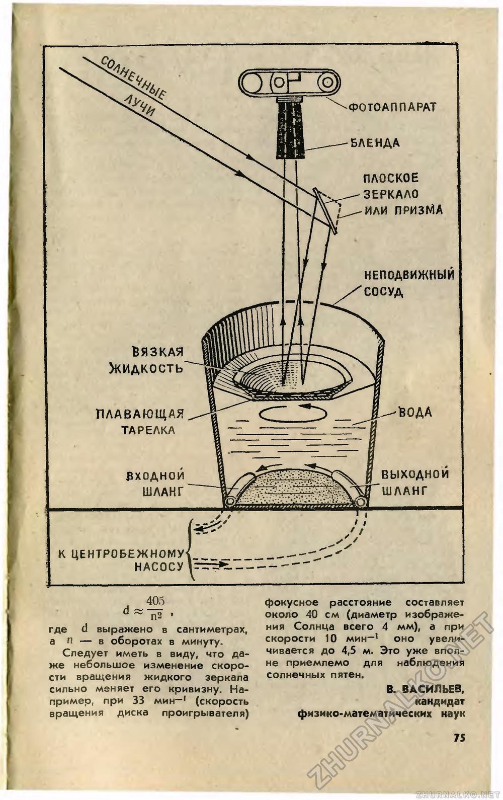 Как сделать простейший телескоп своими руками all-he 61