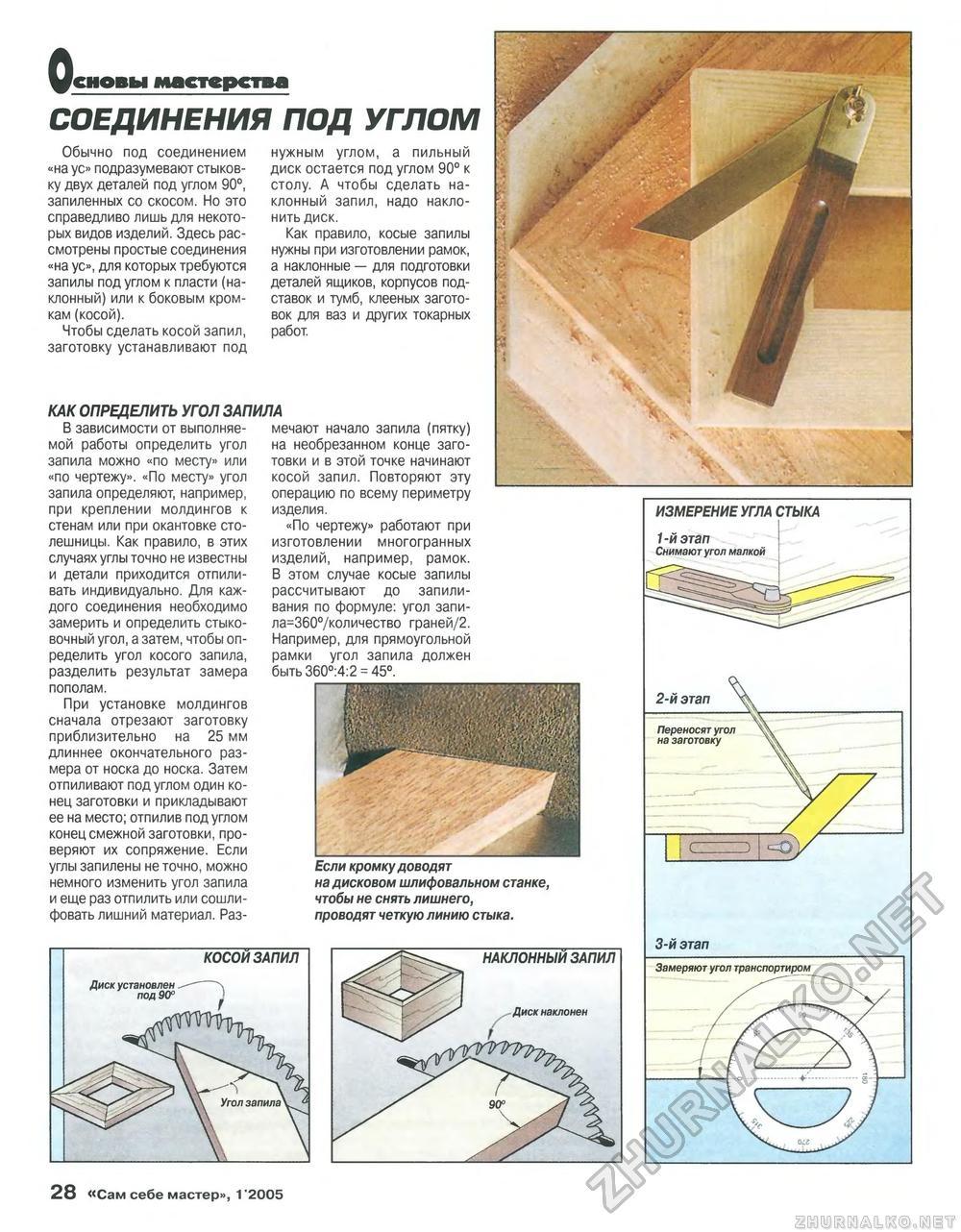 Внуково как измерить угол стены конструкции