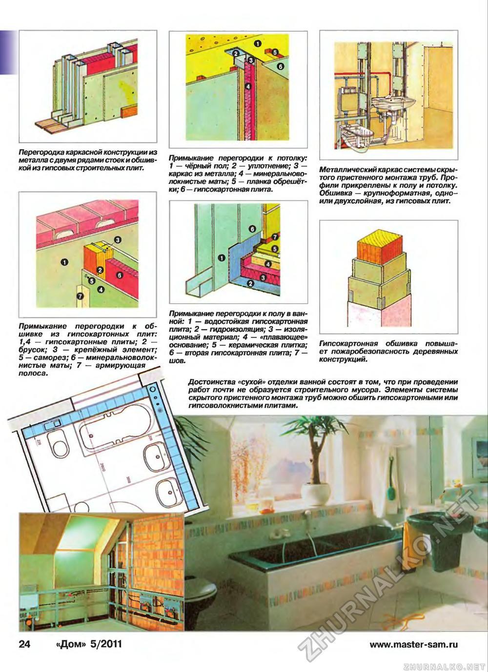 Как сделать примыкание стены к потолку