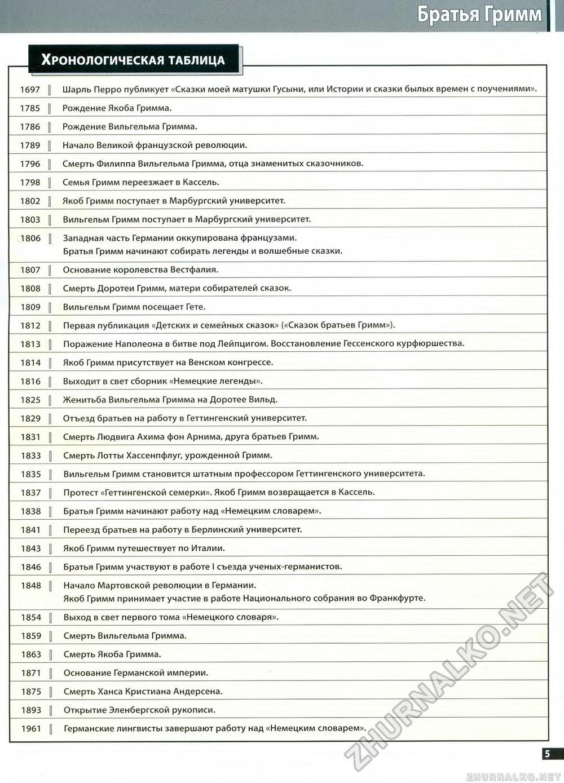 Хронологическая таблица творчества тургенева