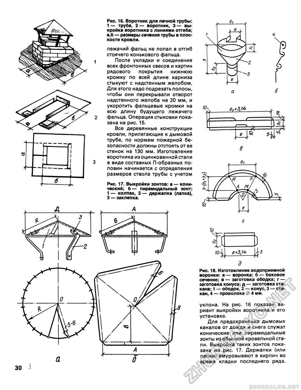 Как сделать правильно зонт на трубу