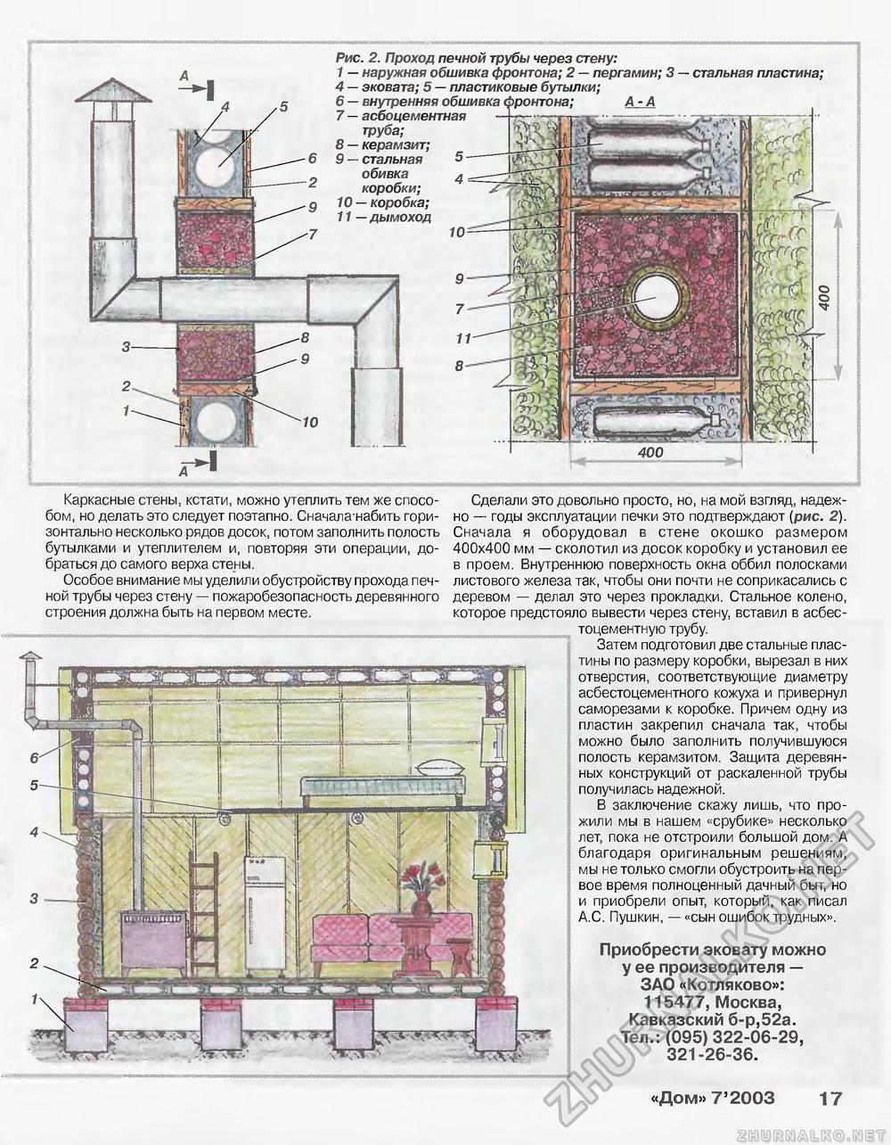 Проход дымохода через деревянное перекрытие - нормативы и технология 36
