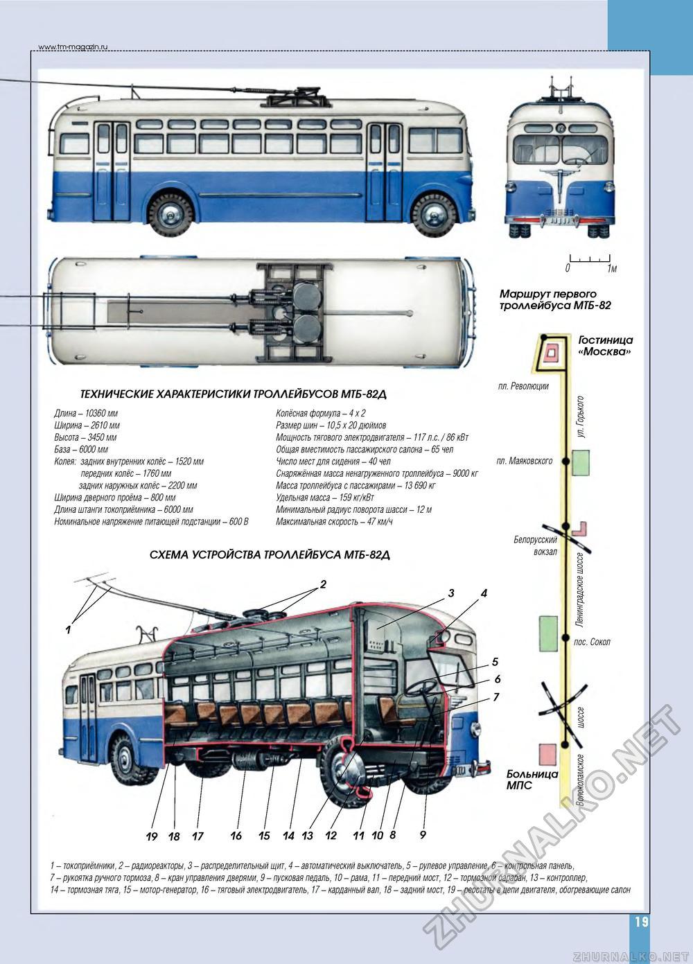 принцип работы троллейбуса skoda