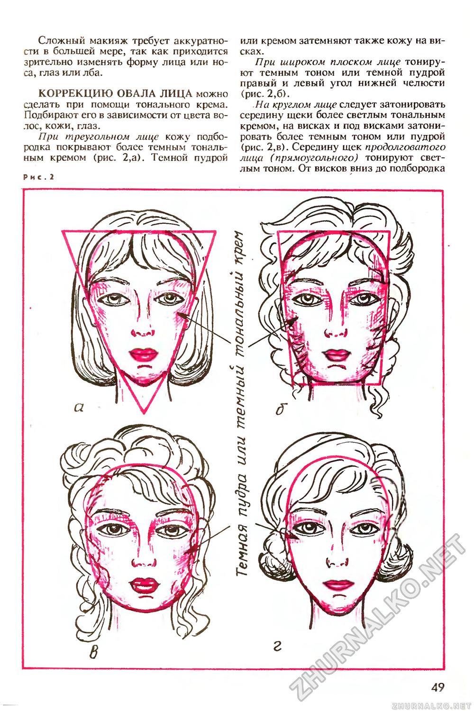 Какой макияж подходит при овальном лице