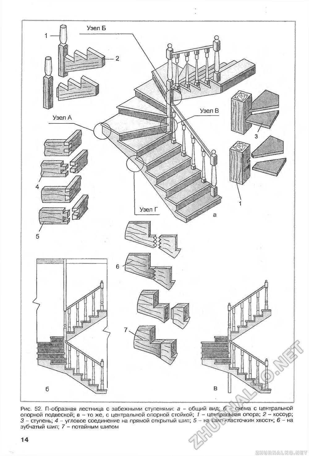 Г-образная лестница на второй этаж (47 фото расчет) 11