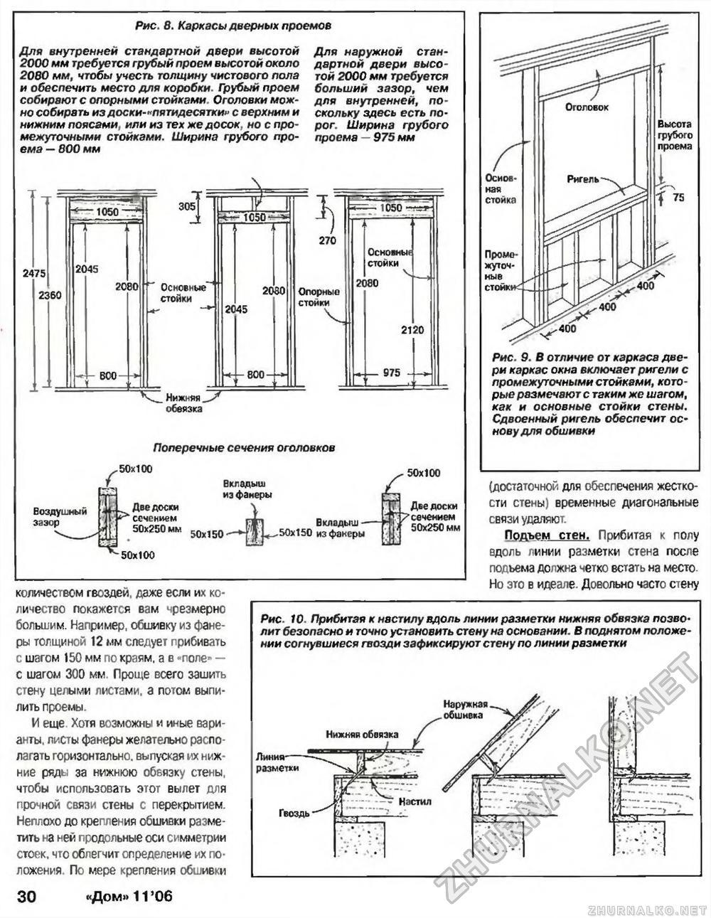 стандартная высота металлической двери