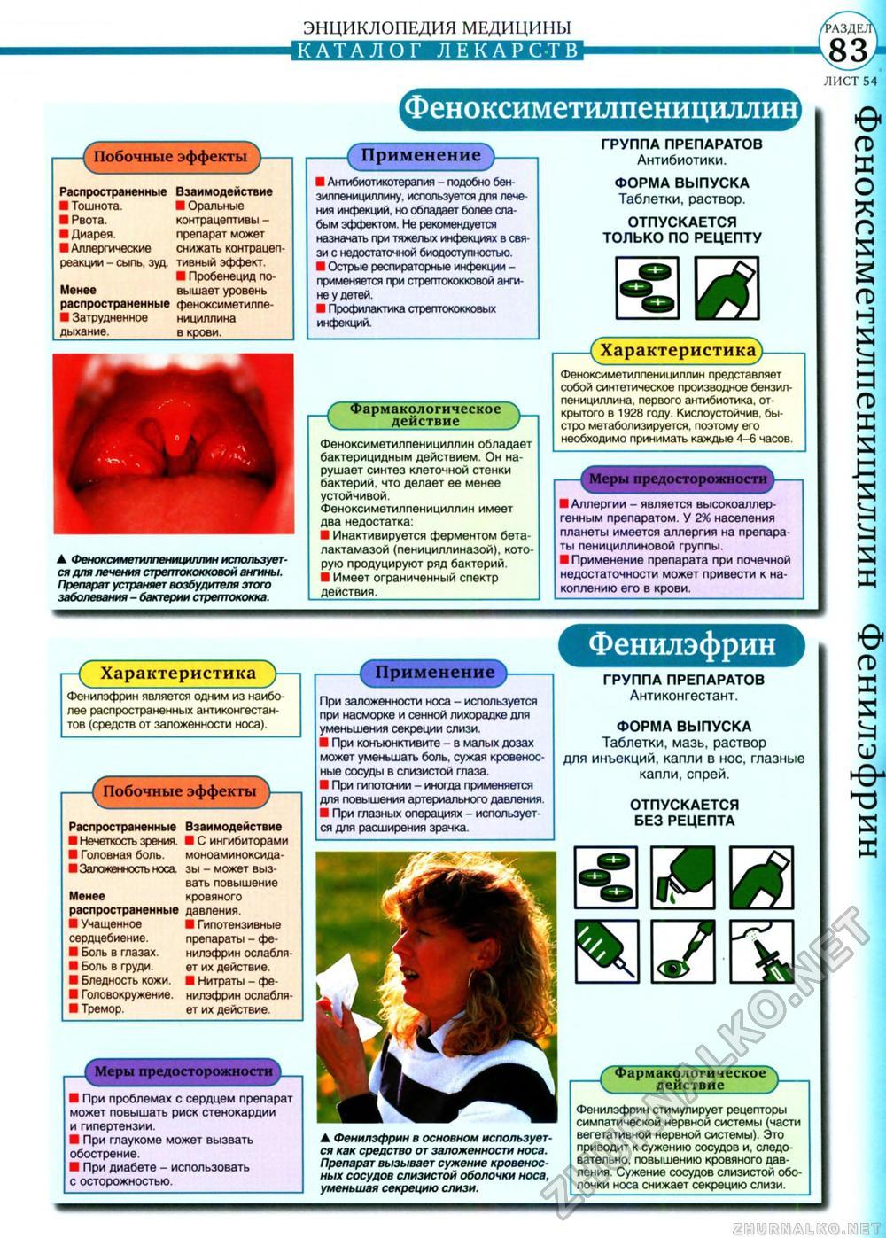 Феноксиметилпенициллин фото