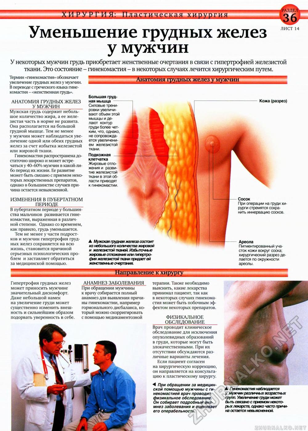 Увеличенные молочные железы у мужчин как лечить