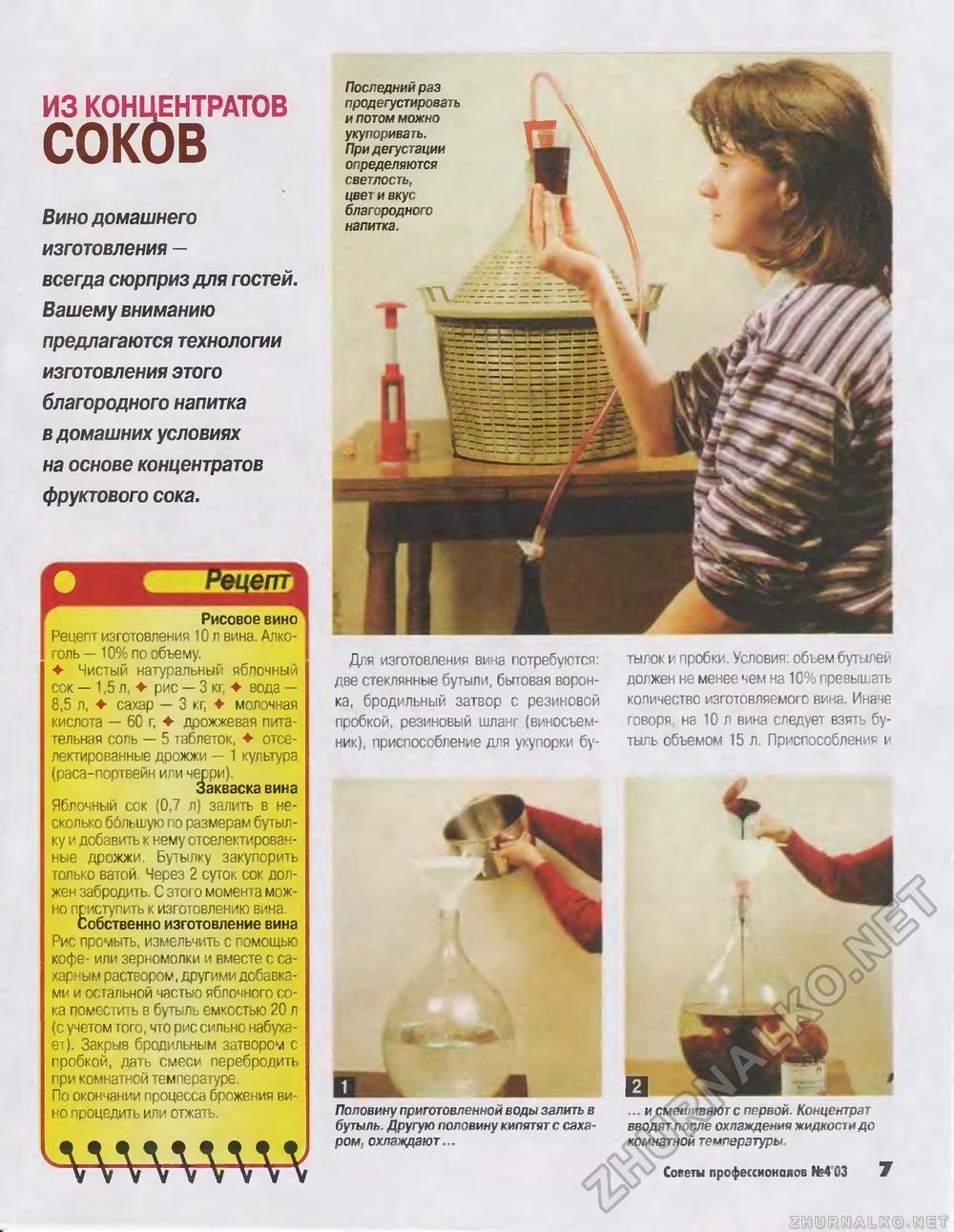 Изготовление соков домашних условиях